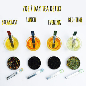7 DAY TEA DETOX SCHEDULE_LOW RES-2