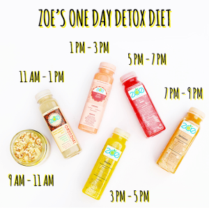 Zoe's One Day Detox Diet Plan for a Healthy diet